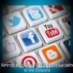 Категорії веб сайтів в Web 2.0 соціальні сайти on-line спільноти