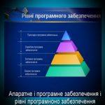 Апаратне і програмне забезпечення і рівні програмноно забезпечення